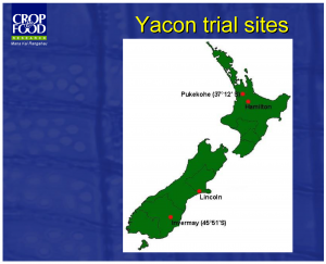 Plant & Food Research Yacon trial sites in New Zealand